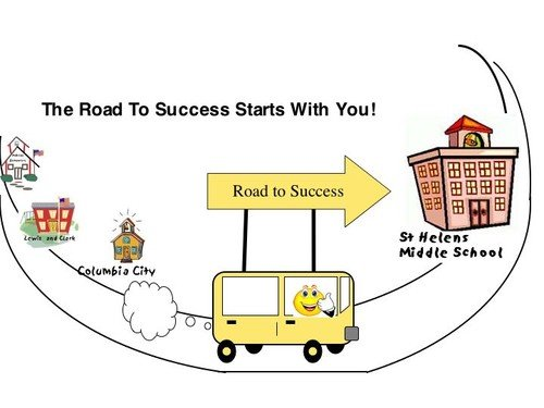 Road to Success Starts With You